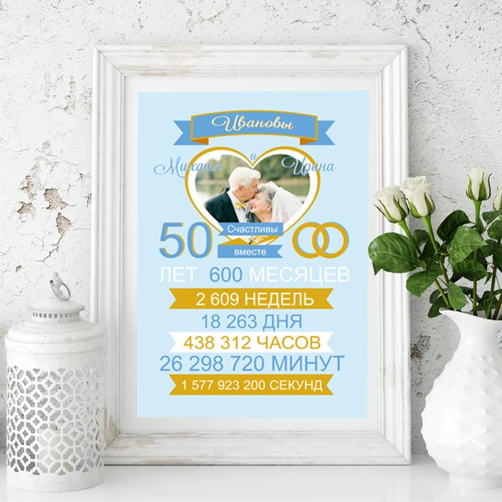 Плакаты на золотую свадьбу родителям своими руками